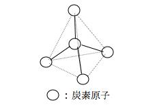 炭素結晶格子構造